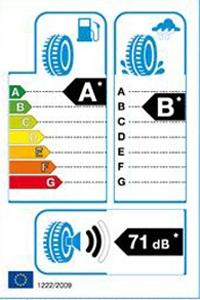 Nowe Europejskie Zasady Etykietowania Opon