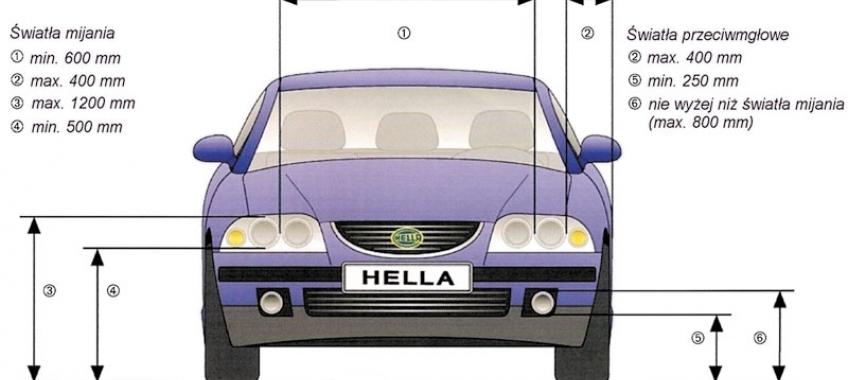 Diagnozowanie Oświetlenia Zewnętrznego Pojazdu Cz 2