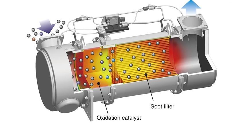 """Jest decyzja. W """"benzyniakach"""" obowiązkowy filtr cząstek stałych"""