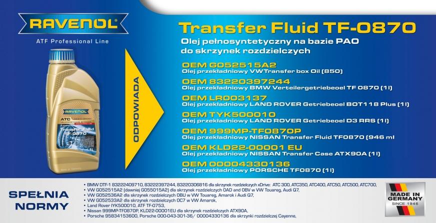 Nowość: RAVENOL Transfer Fluid TF-0870