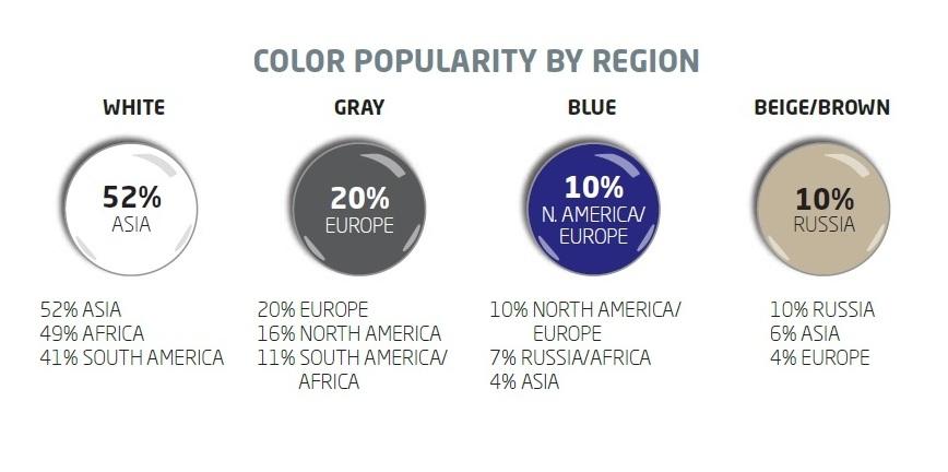 Axalta: Globalny Raport Popularności Kolorów Samochodów