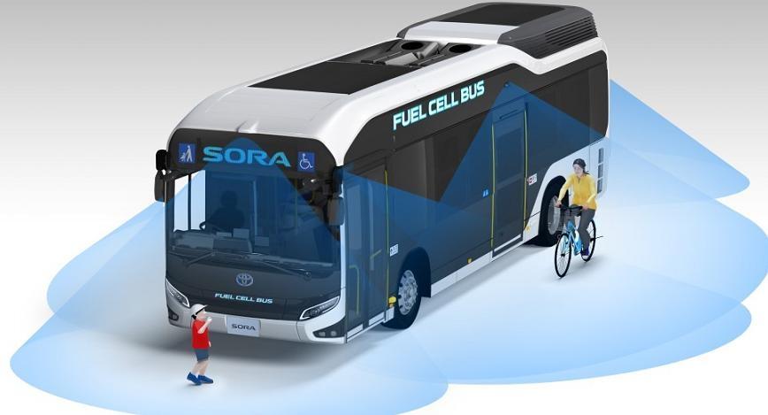Autobus na ogniwa paliwowe