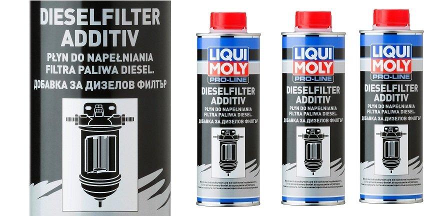 Jak działa płyn do napełniania filtra paliwa?