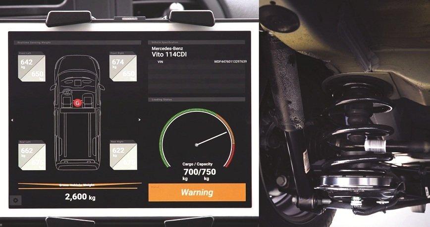 Pierwsze na świecie hydrauliczne urządzenie do pomiaru obciążenia pojazdów