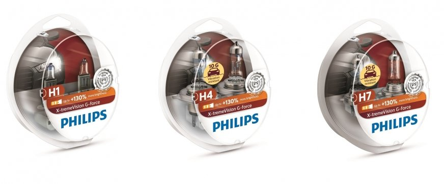 Kolejne halogeny od Philips