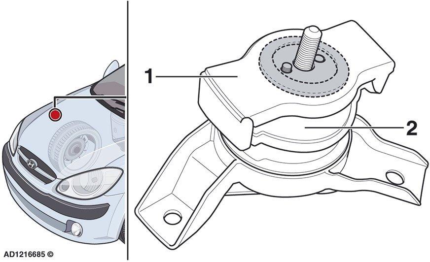 Porady specjalistów od instrukcji naprawczych