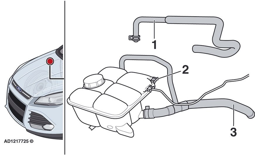 Ford Kuga: przegrzewanie się silnika