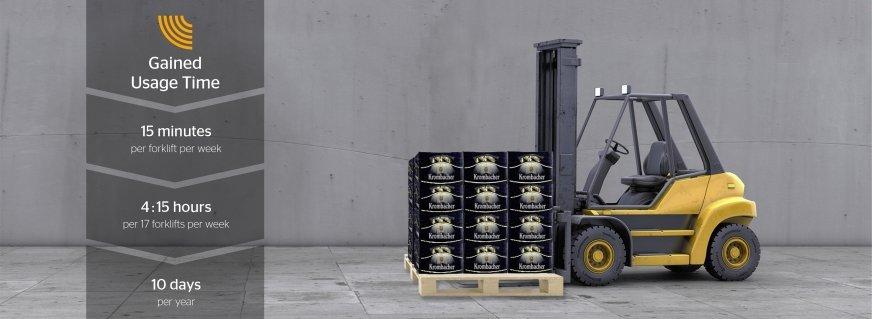Wózki widłowe w browarze Krombacher wykorzystują cyfrowe rozwiązania w zakresie monitoringu opon firmy Continental
