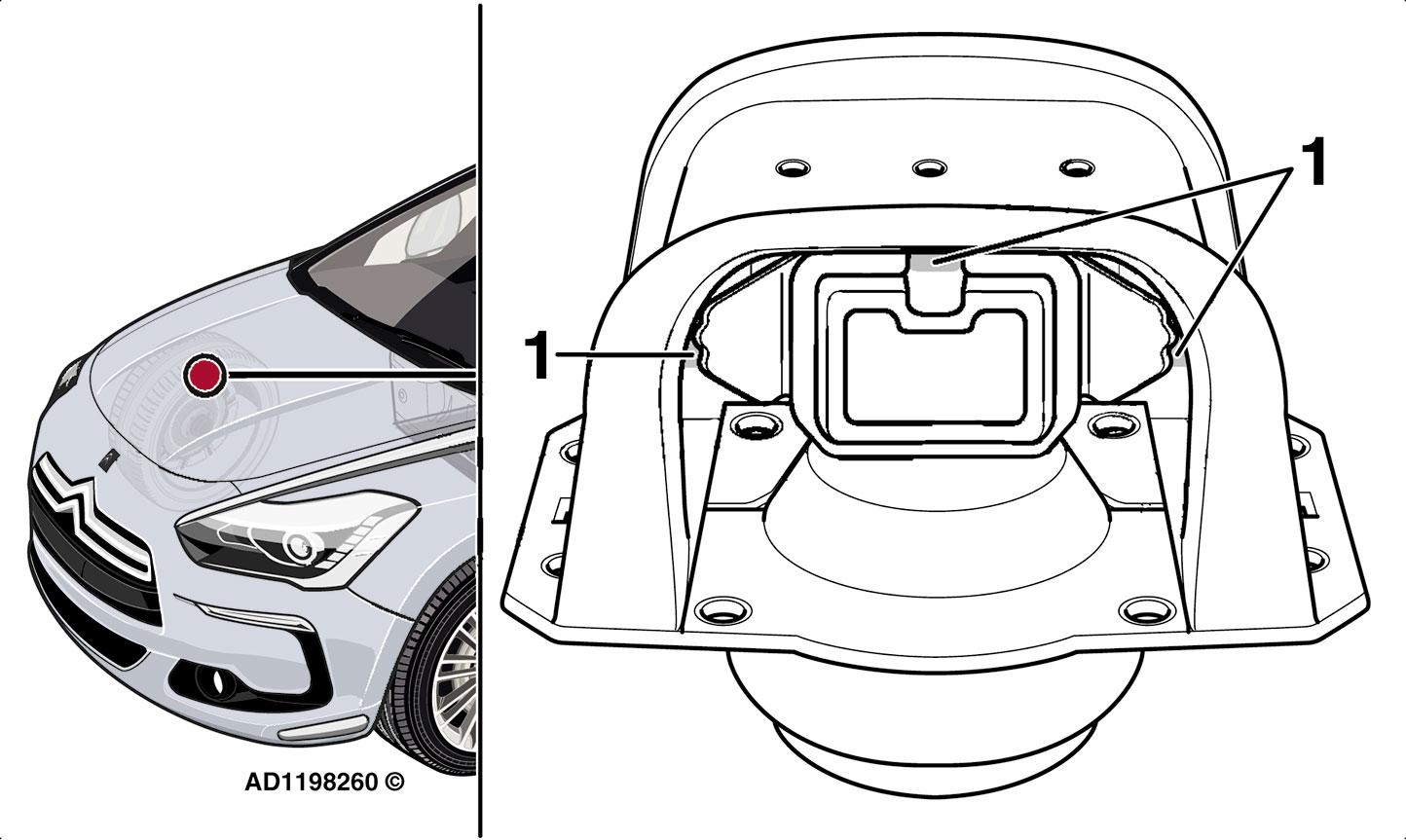 Rys. 3. Odgłosy stuków wCitroënie DS5 zprzodu pojazdu, zprawej strony podczas jazdy po nierównej nawierzchni lub na zakręcie spowodowane są nadmiernym tarciem wprawej górnej poduszce silnika