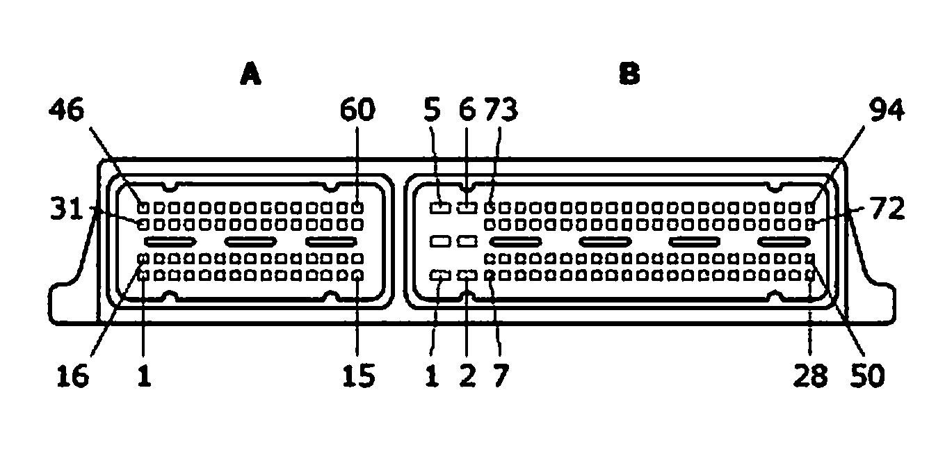 Piny w złączu po stronie urządzenia sterującego<br />A=60<br />B=94