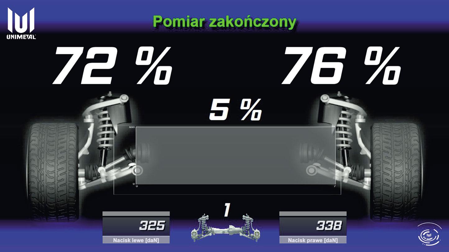 6b. Przykładowa prezentacja wyników badania układu zawieszenia osi przedniej samochodu osobowego na stanowisku TUZ-1 (źródło: Unimetal): forma liczbowa igraficzna (program Uniline Quantum 3)